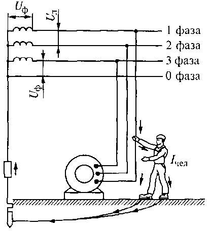 Схема однофазного включения