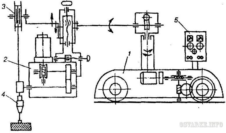 Схема автомата для сварки