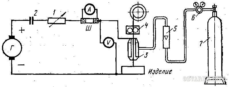 Схема поста механизированной