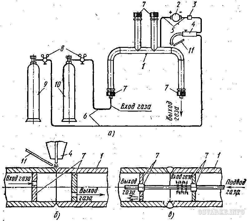 Схемы ручной аргонодуговой