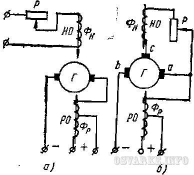 Принципиальная электрическая схема сварочного генератора: а - с независимым возбуждением и размагничивающей...