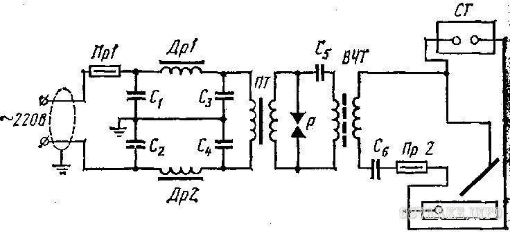 Рис. 110.  Принципиальная электрическая схема осциллятора ОСПЗ-2 СТ - сварочный трансформатор, Пр1, Пр2.