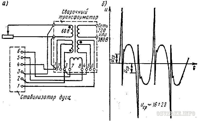 а - схема устройства