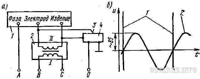 а - схема: 1 - стабилизатор,