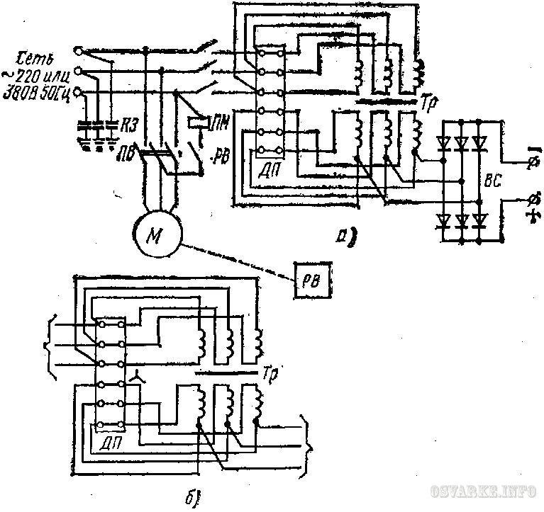 обмоток трансформатора «