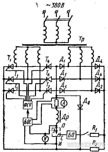 Блок-схема тиристорного