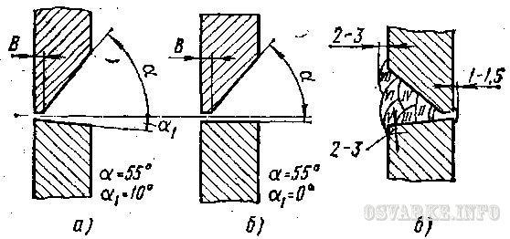 Схема разделки кромок