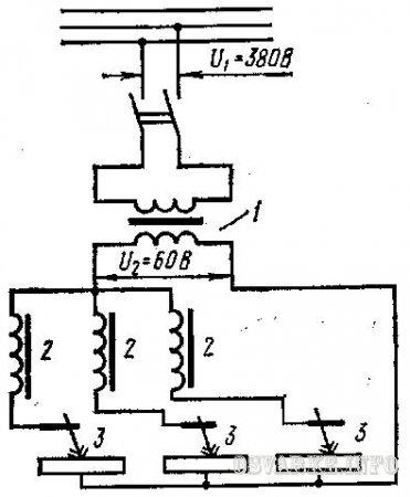 схема управления сварочным полуавтоматом