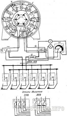 Рис. 105.  Схема присоединения сварочных постов через балластные реостаты к сварочному преобразователю ПСМ-1000: А...