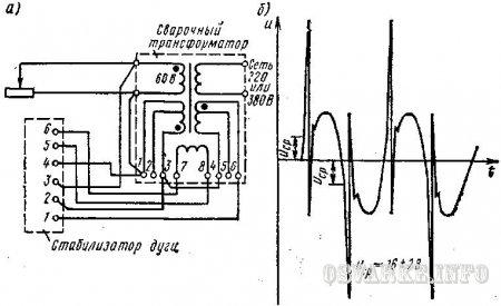 Осцилляторы