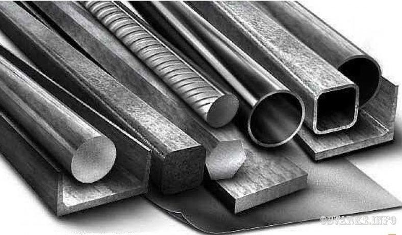 металлолом цена